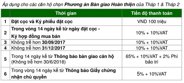 thanh-toan-dien-hinh