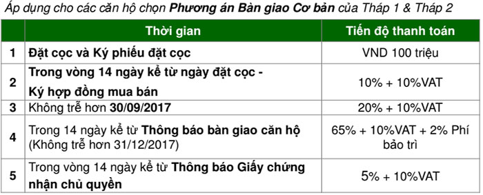 thanh-toan-nhanh