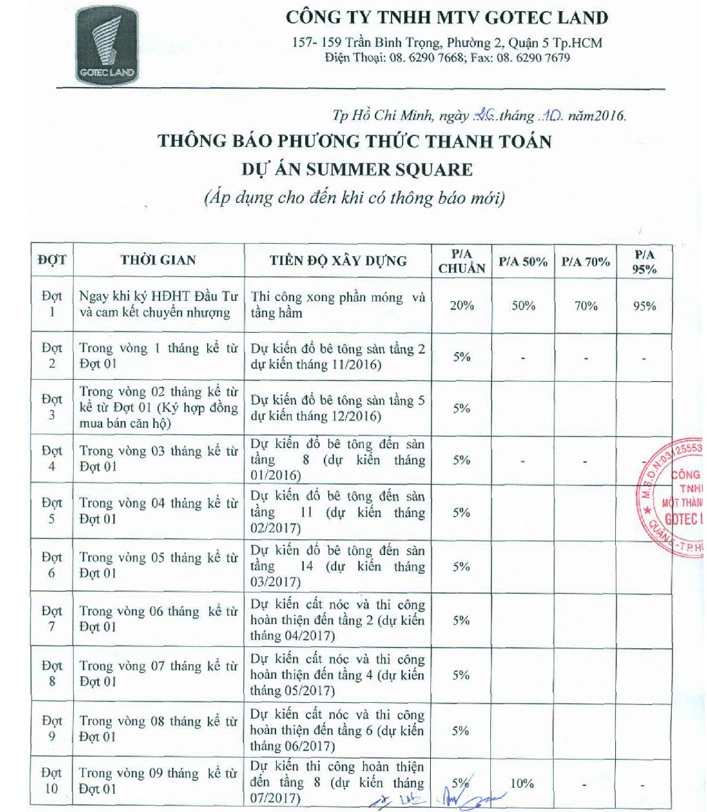 phuong-thuc-thanh-toan-summer-square